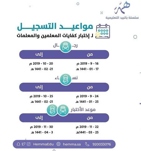 تسجيل كفايات المعلمات ١٤٤١